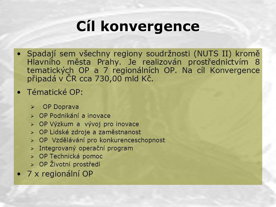 Cíl konvergence OP Doprava