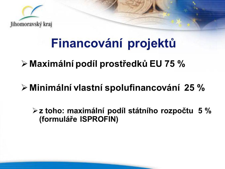 Financování projektů Maximální podíl prostředků EU 75 %