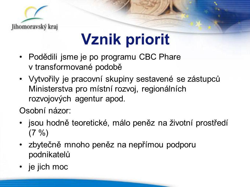 Vznik priorit Podědili jsme je po programu CBC Phare v transformované podobě.