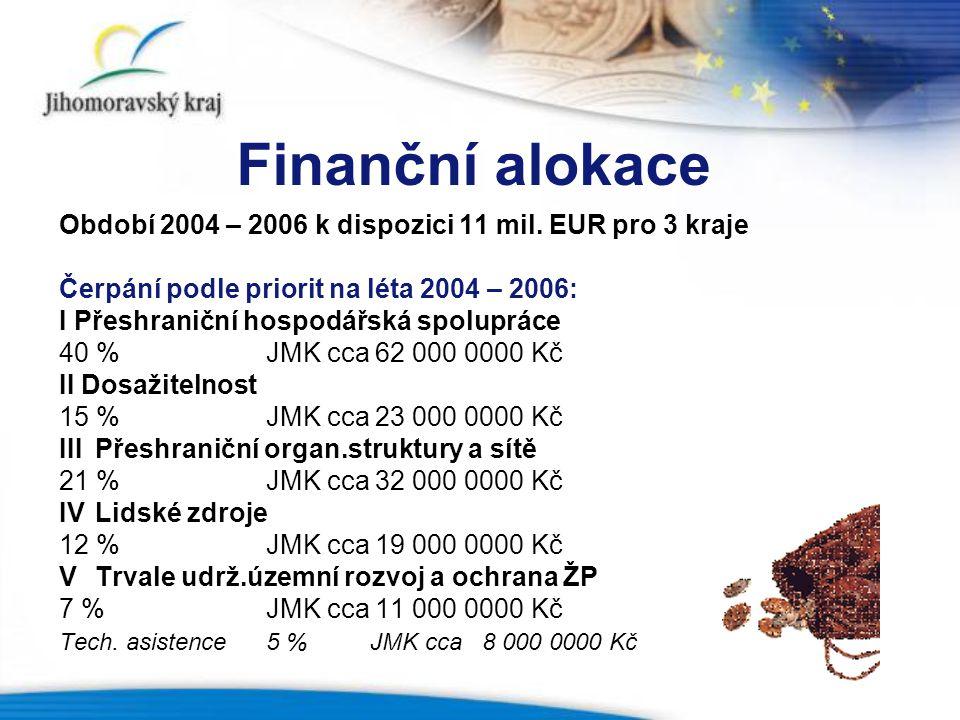 Finanční alokace Období 2004 – 2006 k dispozici 11 mil. EUR pro 3 kraje. Čerpání podle priorit na léta 2004 – 2006: