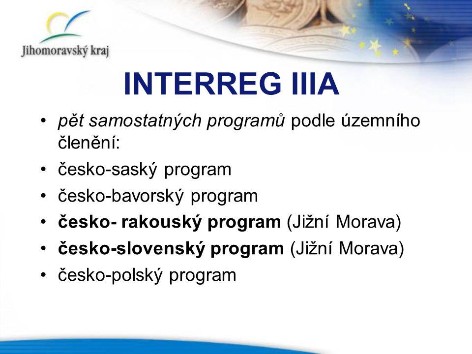 INTERREG IIIA pět samostatných programů podle územního členění: