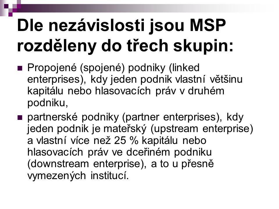 Dle nezávislosti jsou MSP rozděleny do třech skupin: