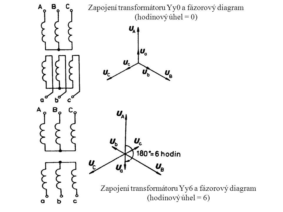 Zapojení transformátoru Yy0 a fázorový diagram (hodinový úhel = 0)