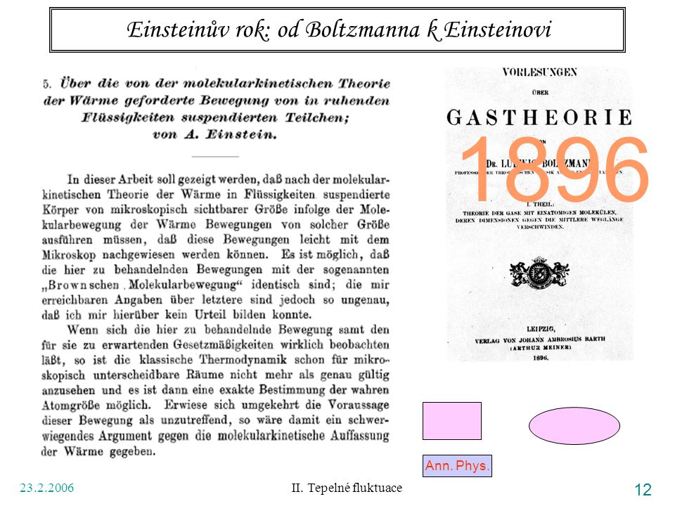 Einsteinův rok: od Boltzmanna k Einsteinovi