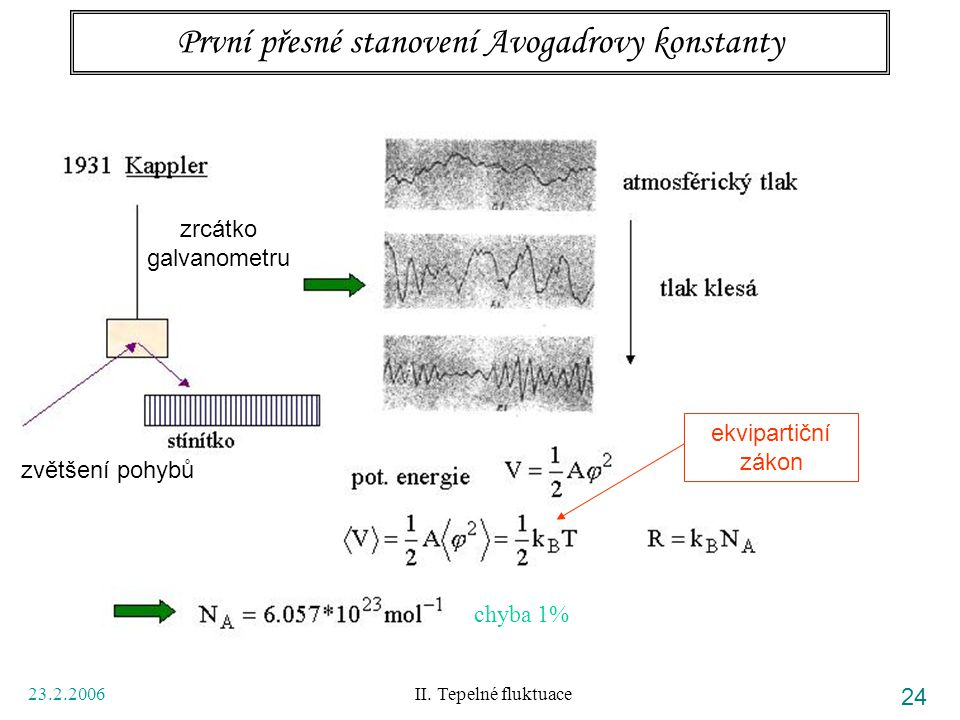 První přesné stanovení Avogadrovy konstanty