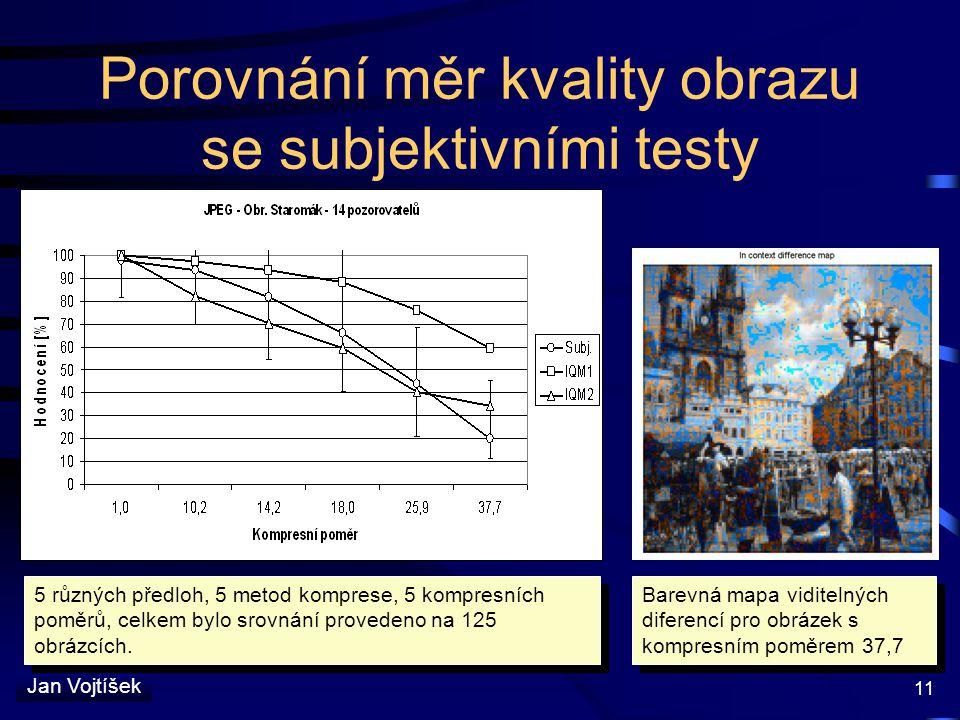 Porovnání měr kvality obrazu se subjektivními testy