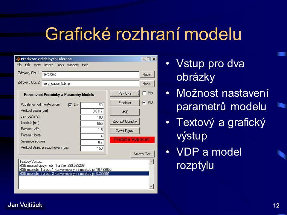 Grafické rozhraní modelu