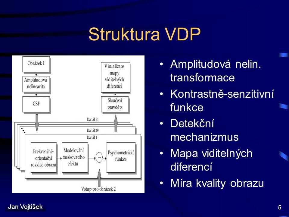 Struktura VDP Amplitudová nelin. transformace