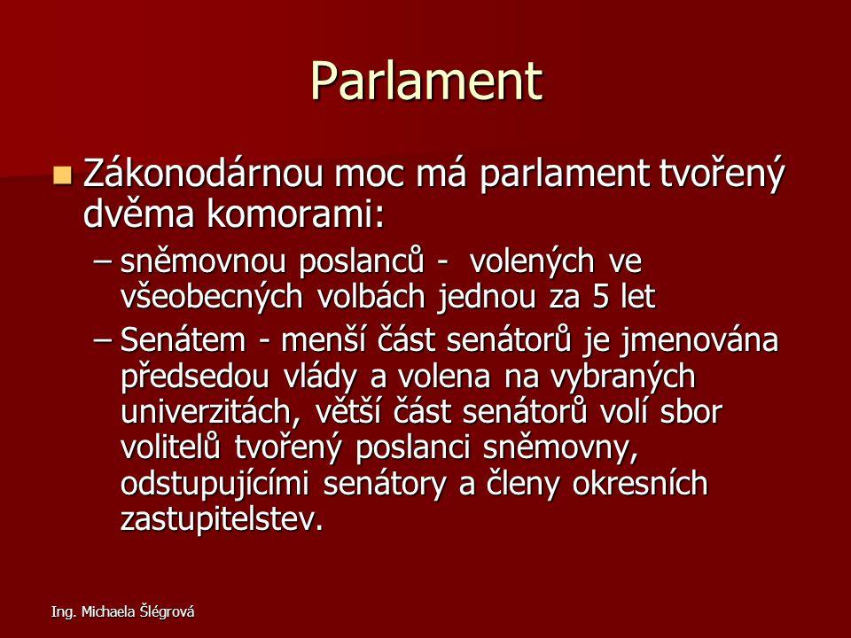 Parlament Zákonodárnou moc má parlament tvořený dvěma komorami: