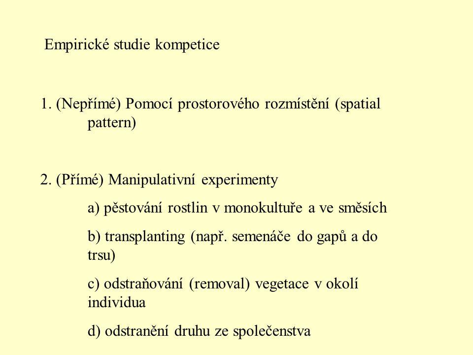 Empirické studie kompetice