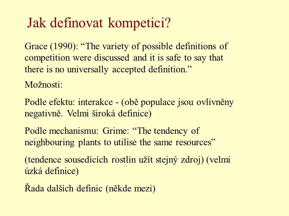 Jak definovat kompetici
