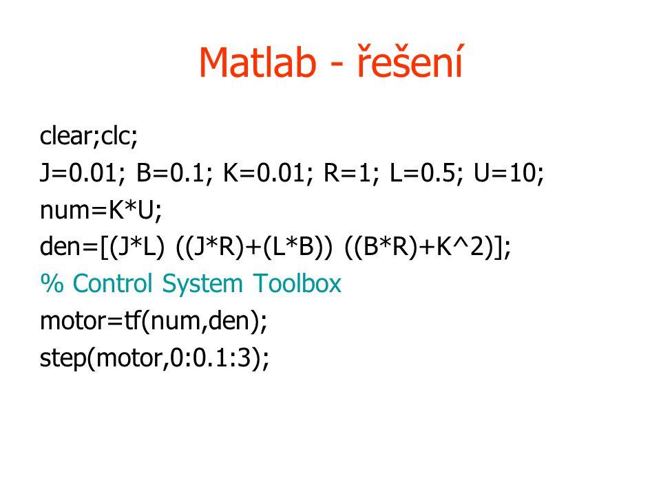 Matlab - řešení clear;clc; J=0.01; B=0.1; K=0.01; R=1; L=0.5; U=10;