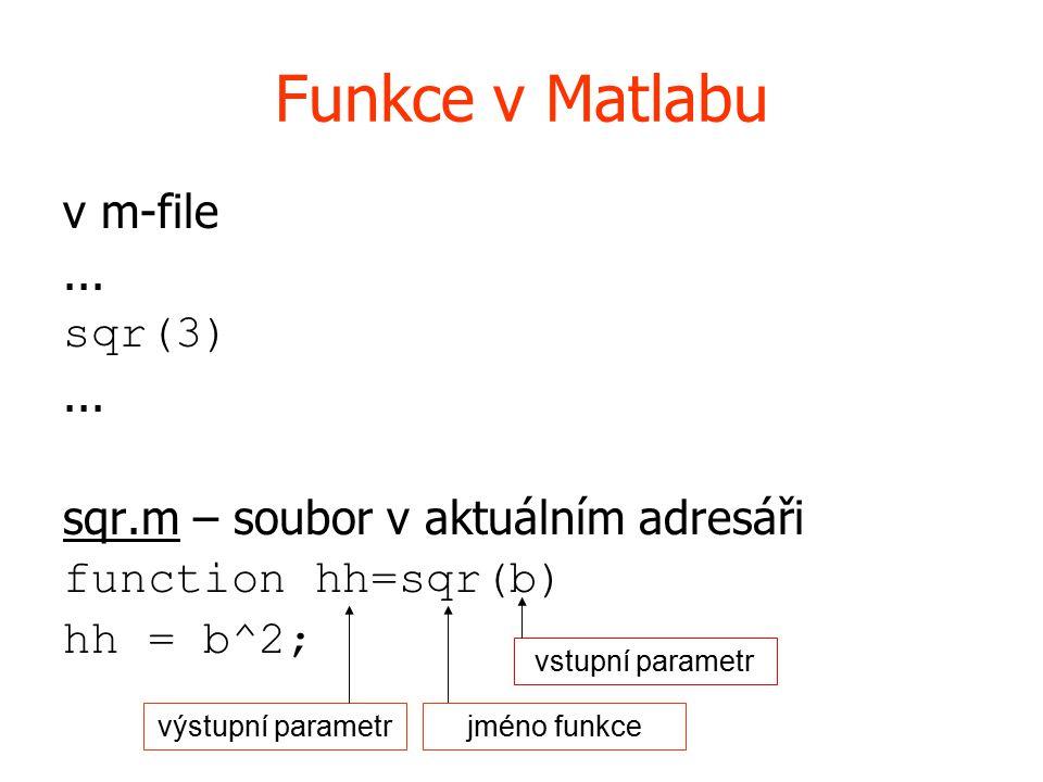 Funkce v Matlabu v m-file ... sqr(3)