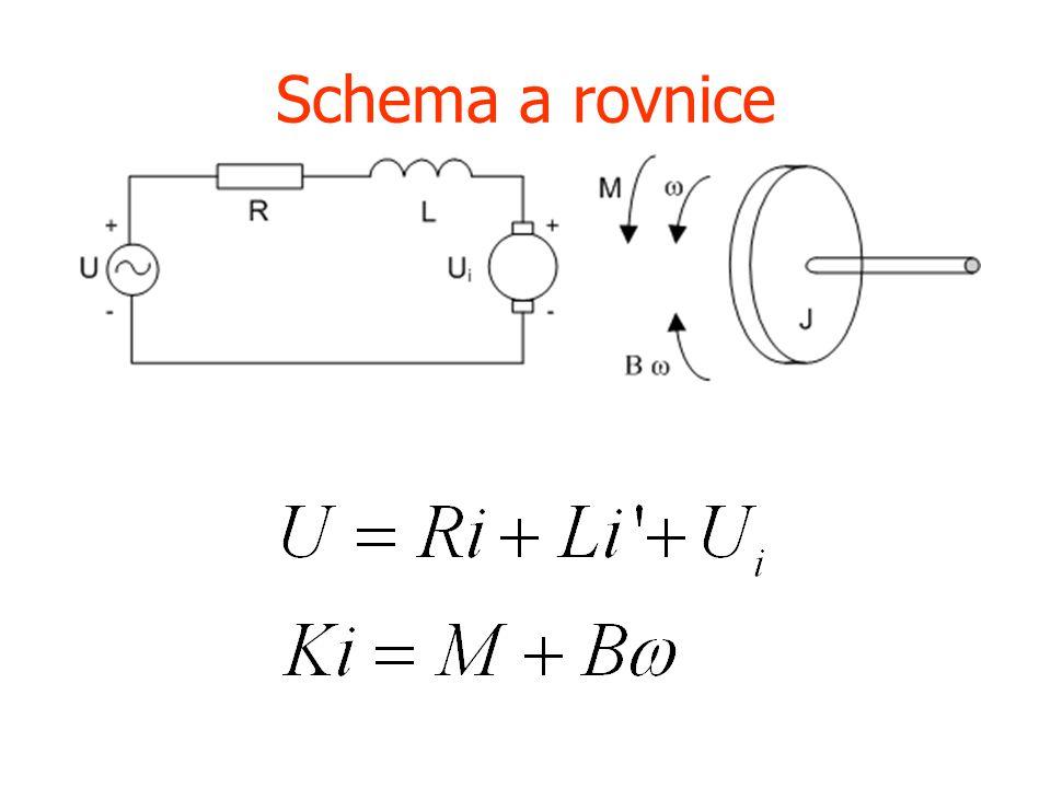 Schema a rovnice 1) Mame rovnice, vite jak vyjadrite moment M