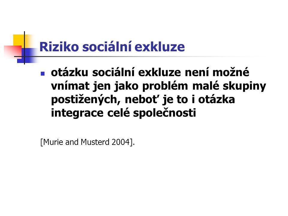 Riziko sociální exkluze