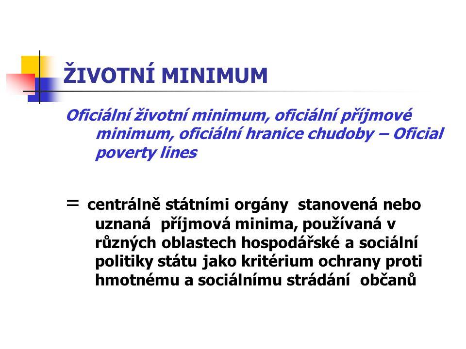 ŽIVOTNÍ MINIMUM Oficiální životní minimum, oficiální příjmové minimum, oficiální hranice chudoby – Oficial poverty lines.