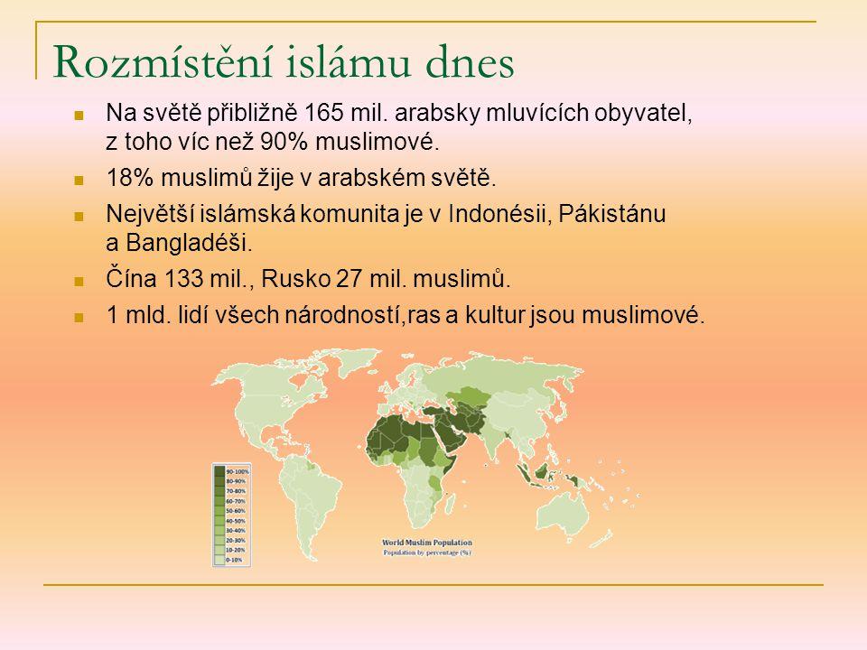 Rozmístění islámu dnes