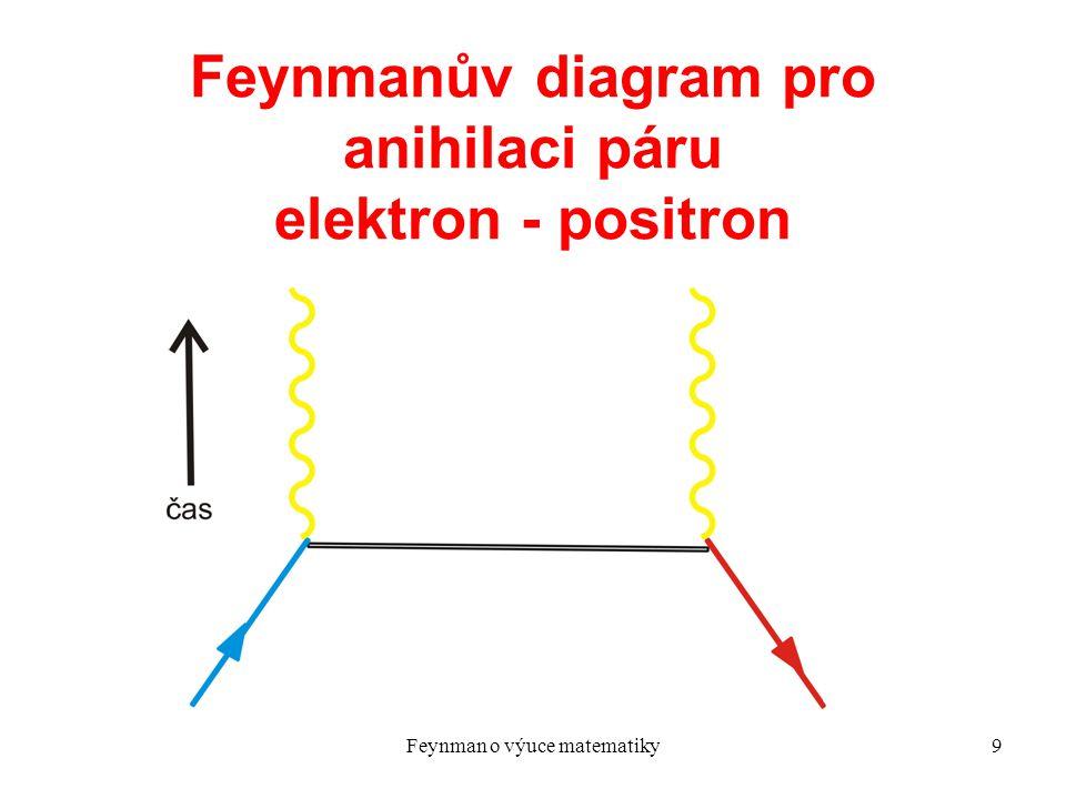 Feynmanův diagram pro anihilaci páru elektron - positron