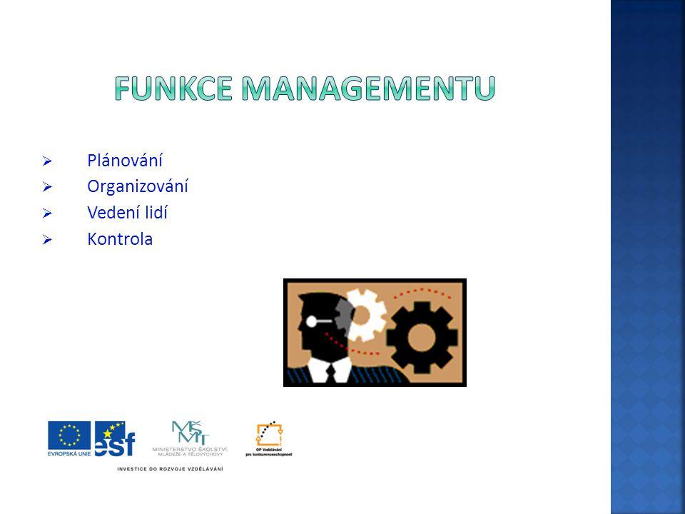 Funkce managementu Plánování Organizování Vedení lidí Kontrola