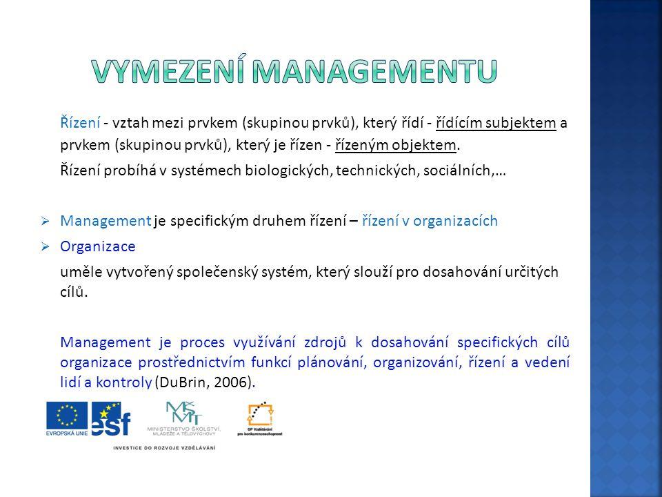 Vymezení managementu