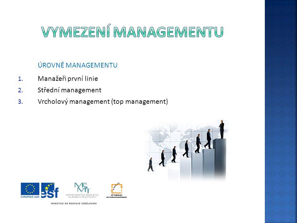 Vymezení managementu ÚROVNĚ MANAGEMENTU Manažeři první linie