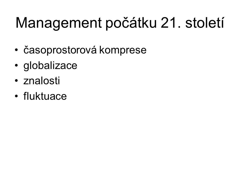 Management počátku 21. století