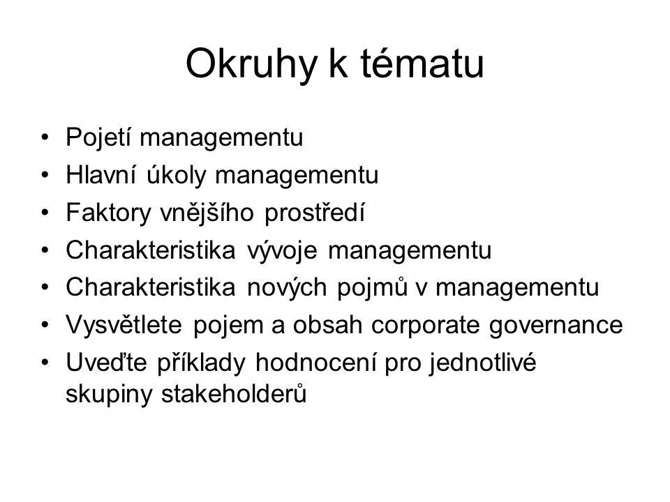 Okruhy k tématu Pojetí managementu Hlavní úkoly managementu