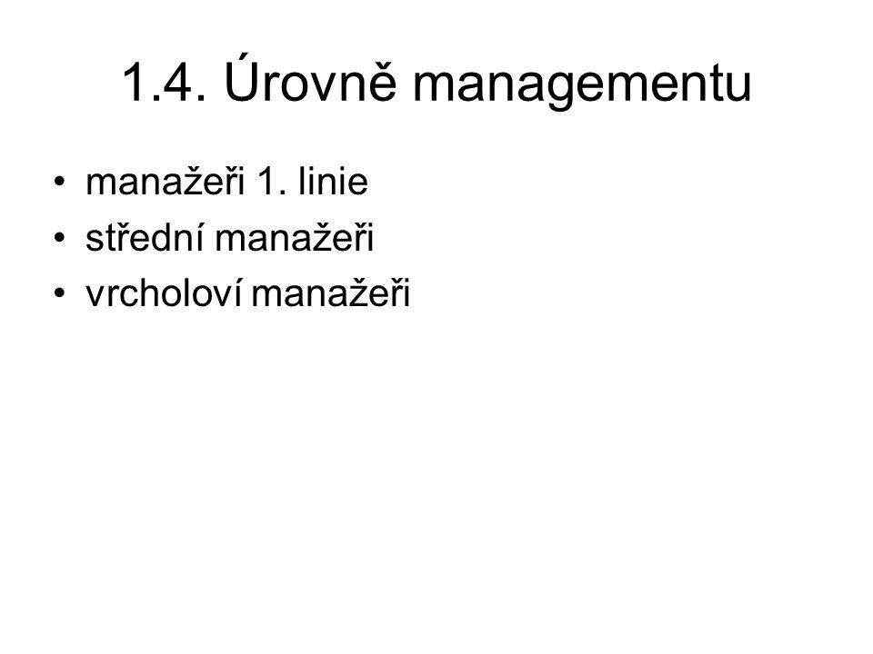 1.4. Úrovně managementu manažeři 1. linie střední manažeři