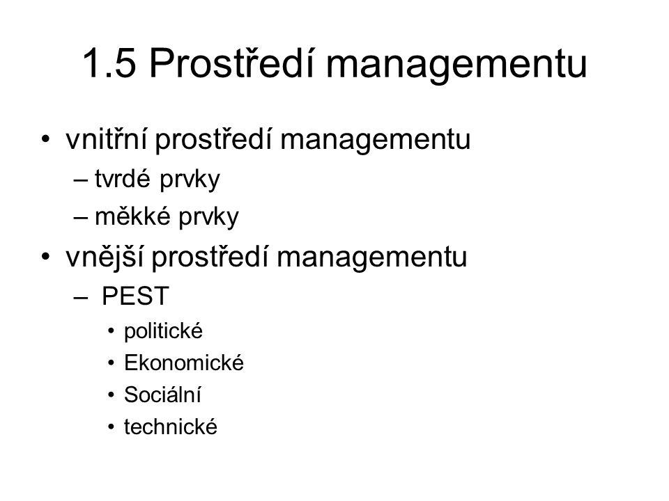 1.5 Prostředí managementu