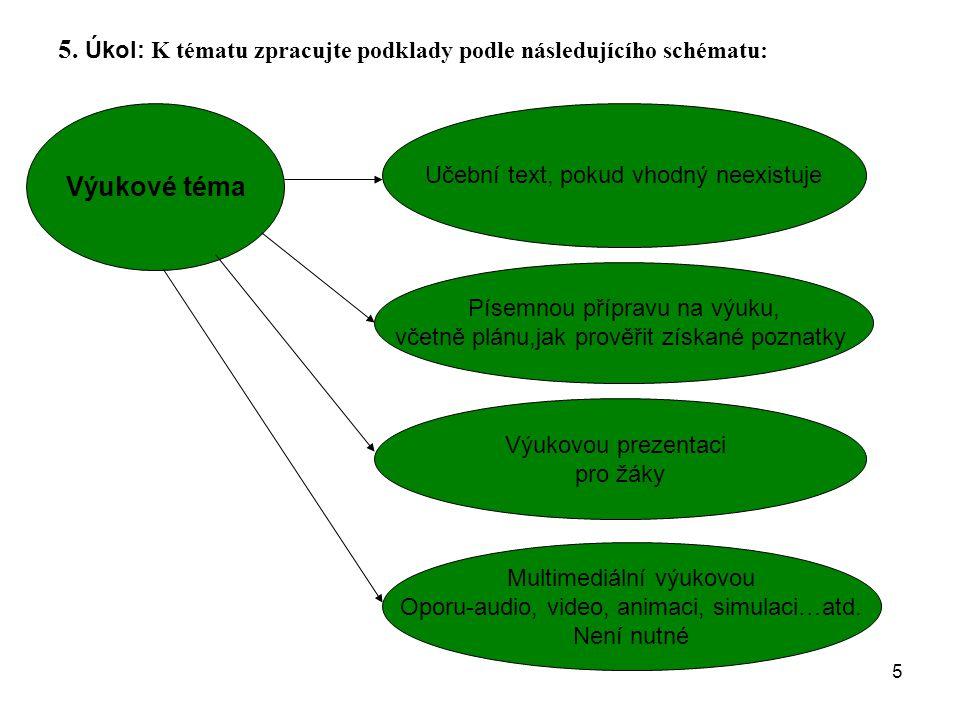 5. Úkol: K tématu zpracujte podklady podle následujícího schématu: