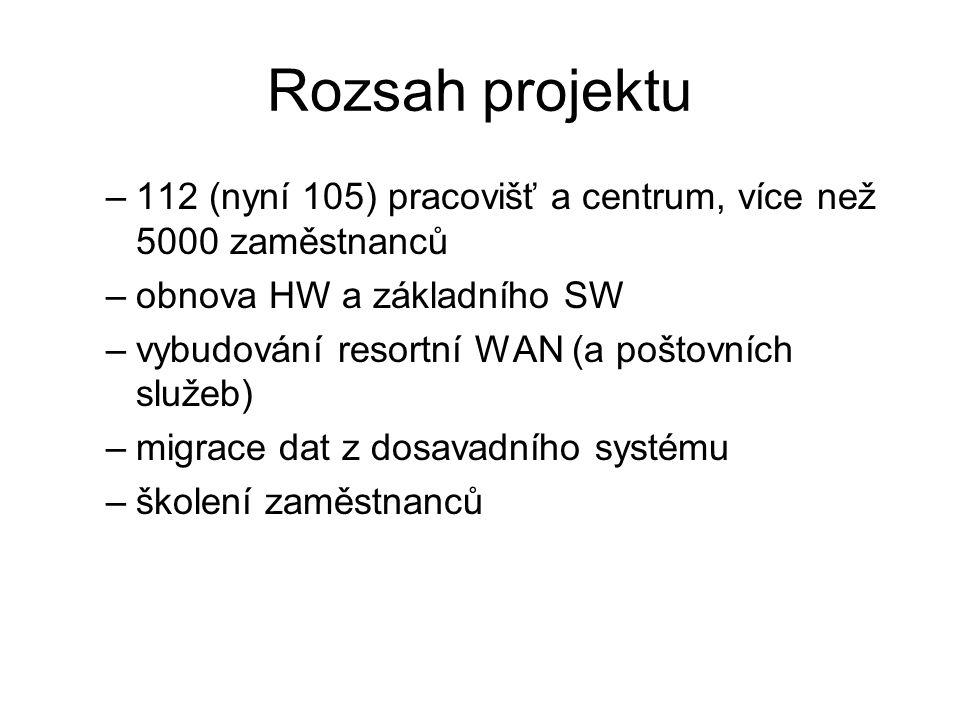Rozsah projektu 112 (nyní 105) pracovišť a centrum, více než 5000 zaměstnanců. obnova HW a základního SW.