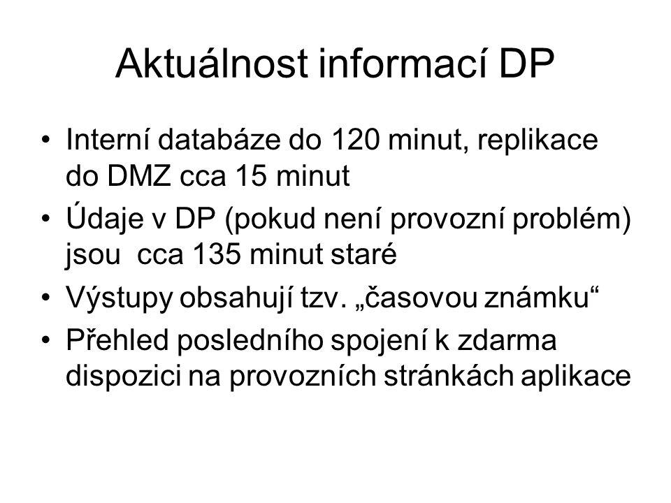 Aktuálnost informací DP