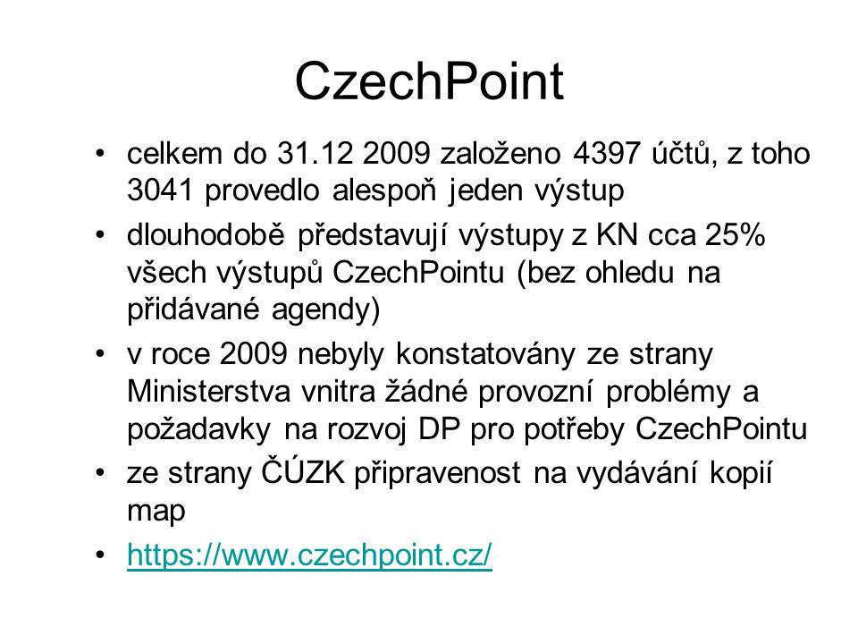 CzechPoint celkem do 31.12 2009 založeno 4397 účtů, z toho 3041 provedlo alespoň jeden výstup.
