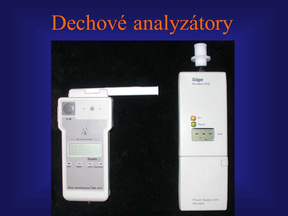 Dechové analyzátory