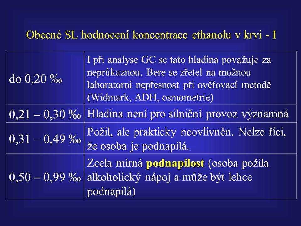 Obecné SL hodnocení koncentrace ethanolu v krvi - I