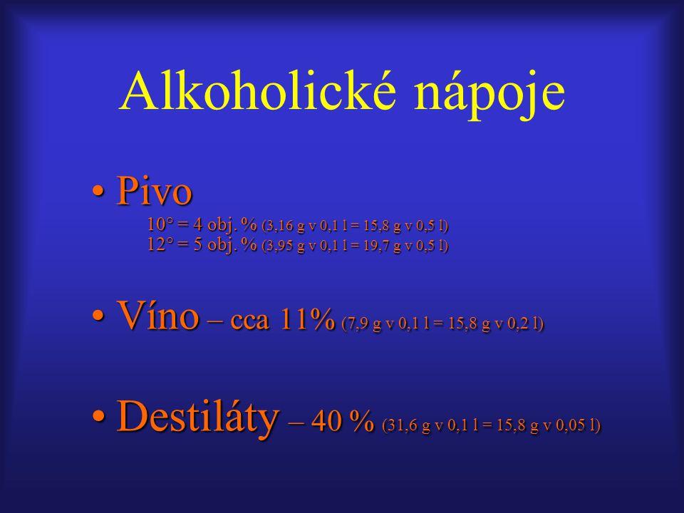 Alkoholické nápoje Destiláty – 40 % (31,6 g v 0,1 l = 15,8 g v 0,05 l)