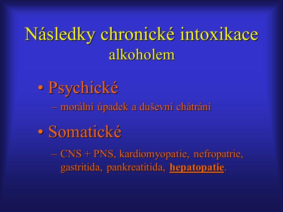 Následky chronické intoxikace alkoholem