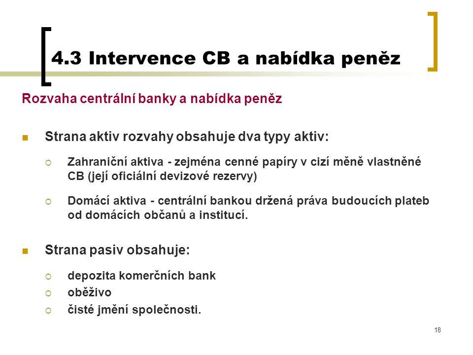 4.3 Intervence CB a nabídka peněz