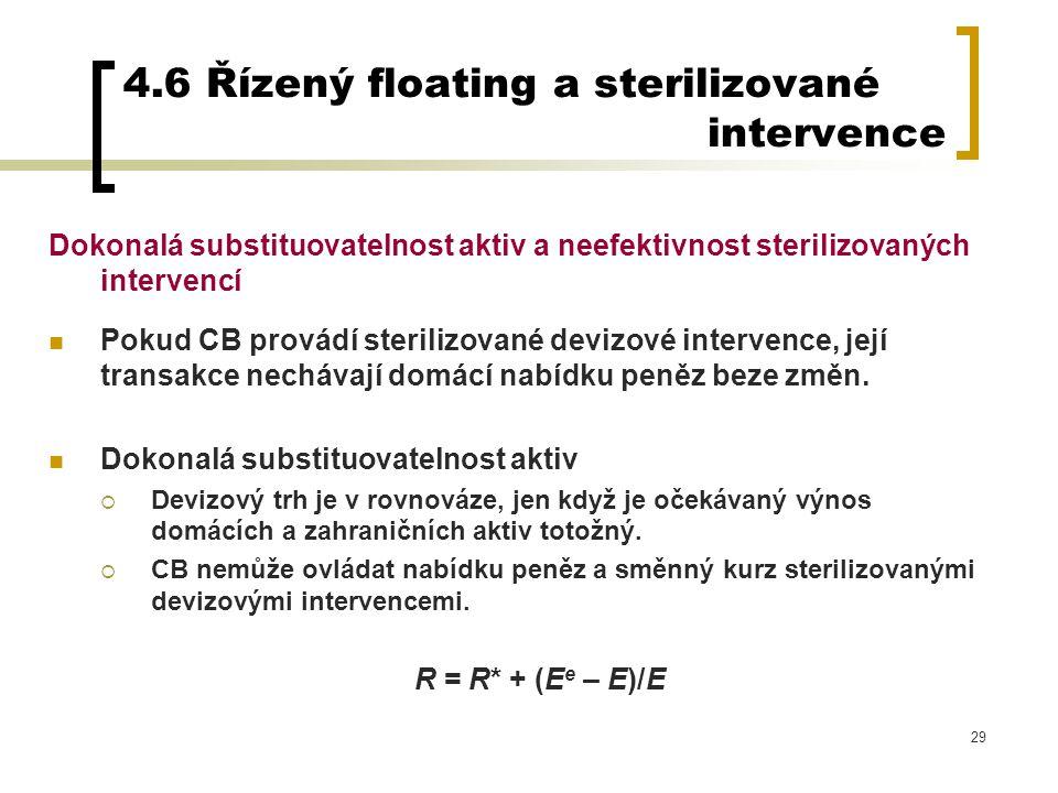 4.6 Řízený floating a sterilizované intervence
