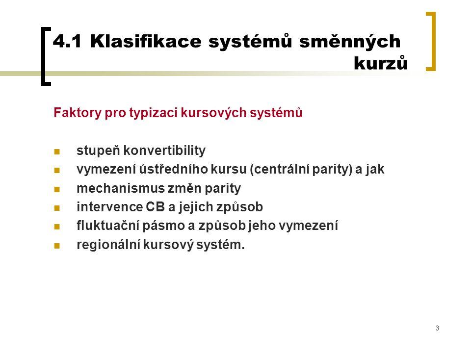 4.1 Klasifikace systémů směnných kurzů