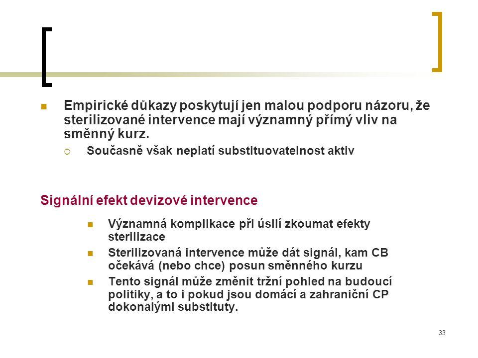 Signální efekt devizové intervence