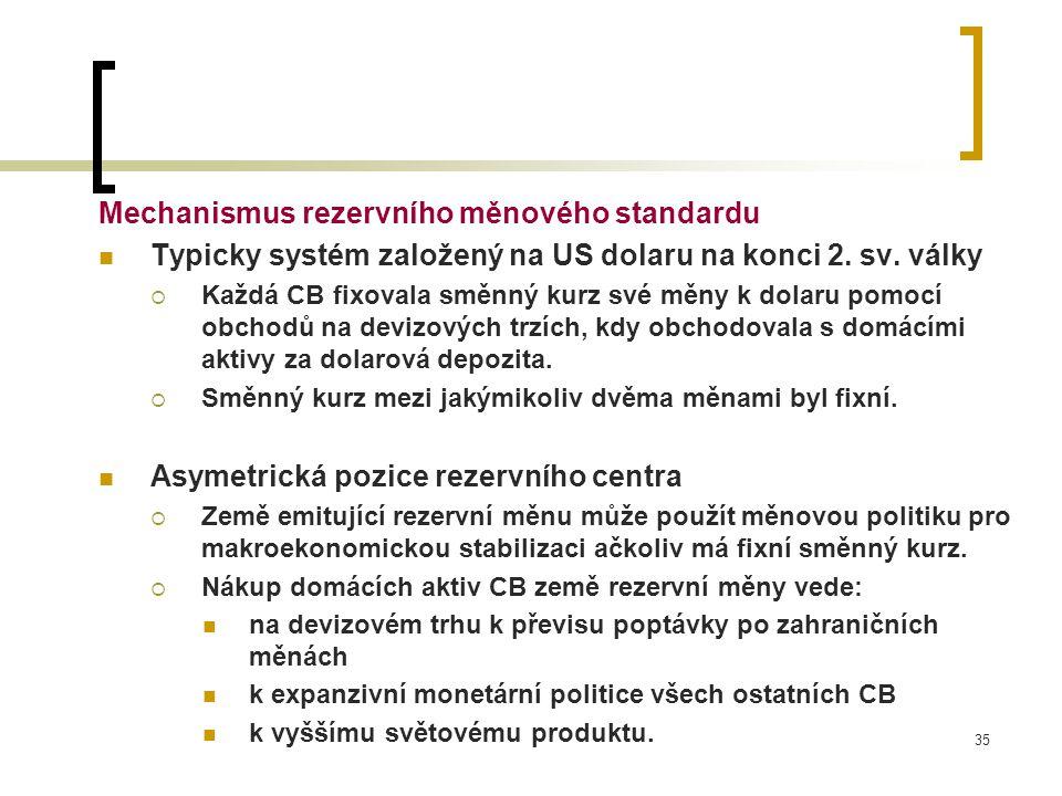Mechanismus rezervního měnového standardu
