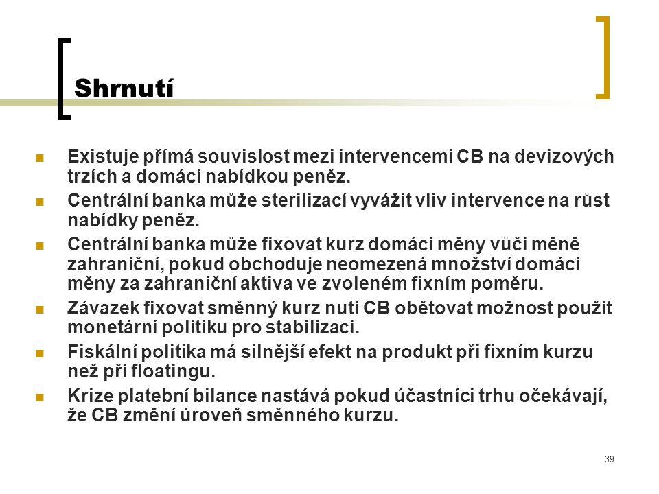 Shrnutí Existuje přímá souvislost mezi intervencemi CB na devizových trzích a domácí nabídkou peněz.