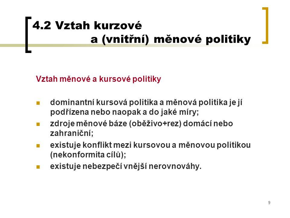 4.2 Vztah kurzové a (vnitřní) měnové politiky