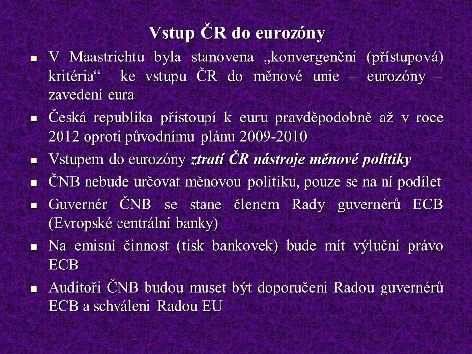 """Vstup ČR do eurozóny V Maastrichtu byla stanovena """"konvergenční (přístupová) kritéria ke vstupu ČR do měnové unie – eurozóny – zavedení eura."""