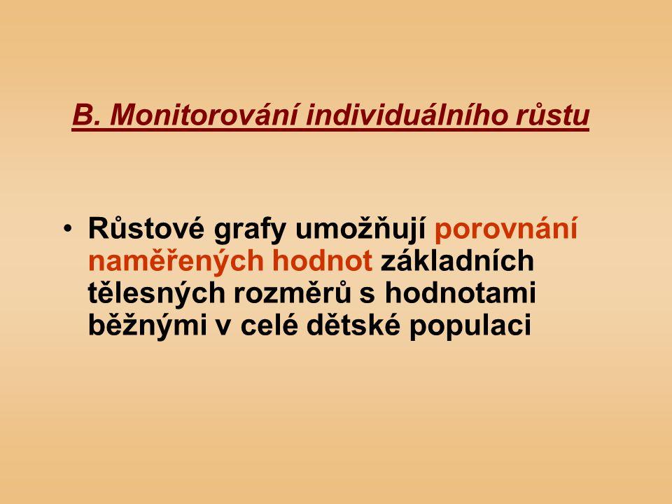 B. Monitorování individuálního růstu
