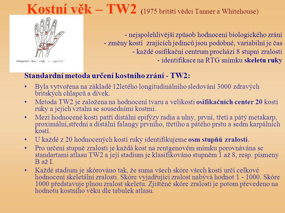 Kostní věk – TW2 (1975 britští vědci Tanner a Whitehouse)
