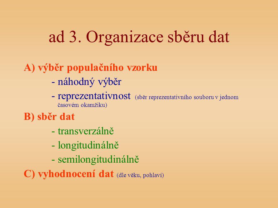 ad 3. Organizace sběru dat