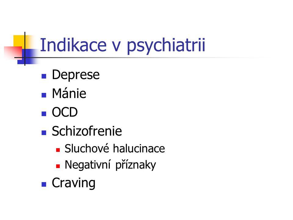 Indikace v psychiatrii