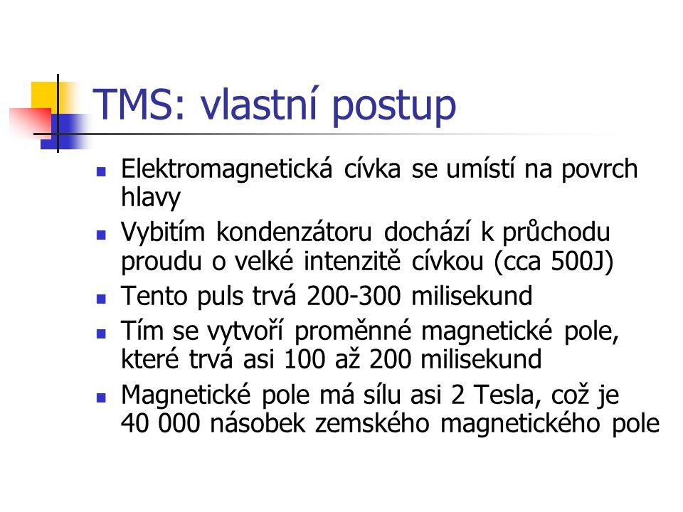 TMS: vlastní postup Elektromagnetická cívka se umístí na povrch hlavy